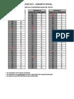 EAOEAR 2012 - GABARITO OFICIAL GRAMÁTICA E INTERPRETAÇÃO DE TEXTO EAOEAR 2012.pdf