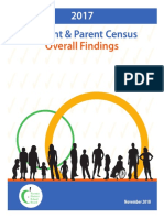 TDSB student and parent census 2017