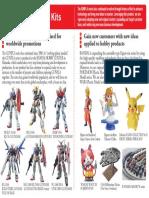06 Plastic Model Kits