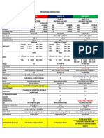 Formato Descripcion Proyectos FERIA EXPOUPAR 2017