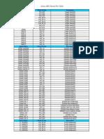 DE2_Pin_Table.pdf