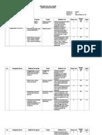 1011-Xi-1-Kisi-kisi Soal PAS1 Kimia Kelas XI Sem 1