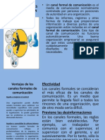 CANLES FORMALES E INFORMALES DE COMUNICACIÓN.pptx