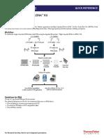 RNAtocDNA