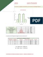 Hidrograma Triangular PG...pdf