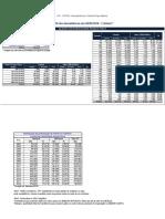 Perfil de Investidores Setembro 2018