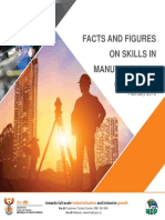 Facts Figures Manufacturing