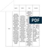 Desarrollo Foro 1er Bim.docx
