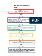 celebremoselprimerdadellogroennuestrai-160718043945 (1).pdf