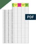 Datos Wim_estacion 3