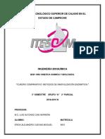Metodos de Inmovilizacion enzimatica