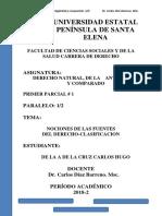 NOCIONES DE LAS FUENTES DEL DERECHO-CLASIFICACION - CARLOS.docx