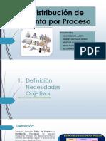 Distribución de Planta Por Procesos