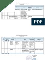 Data Pelkasanaan PKP prov papua 2018