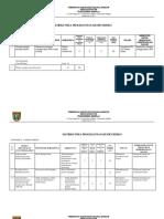 Matriks Fmea Program Manajemen Risiko