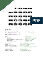 Digit Recognizer_Matlab Code
