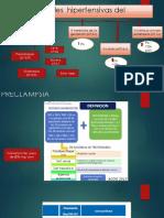 enfermedad hipertensiva del embarazo.pptx
