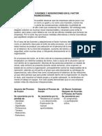 El Impacto de Las Fusiones en El Factor Humano y Clima Organizacional