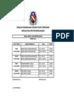 Jadual Periksa Tahun 4&5 2018