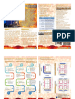 Renovation Guide (Basic) for Majlis Bandaraya Iskandar Puteri