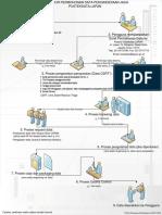 Prosedur_Permintaan_Data_Website.pdf