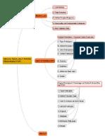 323410404 65 Model Pembelajaran PDF
