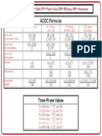 AC & DC Formulas