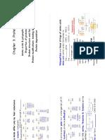 Ch3A&B ProteinSlides