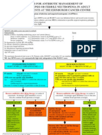GuidelineNeutropenicgentincVersion10March081[1]