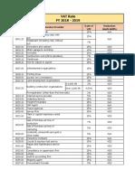 Bangladesh Tax & VAT Rate 2018-19