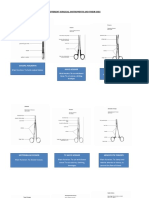Different Surgical Instruments and Their Uses