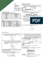 Physics Gce o Level Syllabus 2010 2