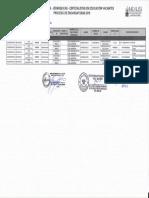 Plazas Directivas - Encargatura 2019