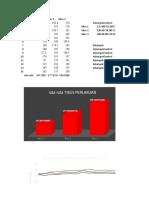 Berat Badan Data Tikus Normal Dan Kontrol