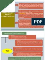 4. ETIKA DALAM BISNIS INTERNASIONAL.pptx