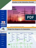 HMI IEC