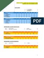 Resultados 1ª jor.docx