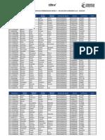 credenciales pm - avancemos 2018.pdf