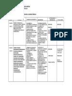Syllabus Anatomia Ll (3)