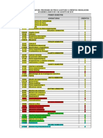 Plan de Estudio 2004-2