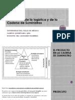 PARTE I desarrollo del producto.ppt