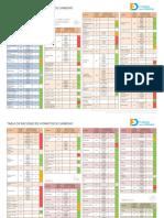 2 Indices glucemicos.pdf