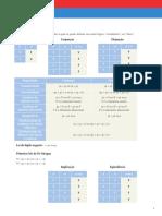 Resumo Tema I - lógica e teoria conjuntos.pdf