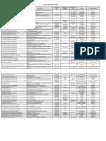 listado_unidades_armada_nacional.pdf