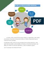prineduinicl.pdf