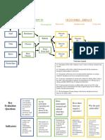 eport nutr 456 logic model pdf