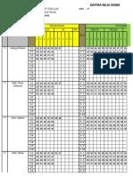 Form Nilai k13 2018-2019 Xii.c Putera