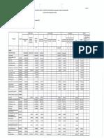 FAR No. 2-A (1st & 2nd Q).pdf