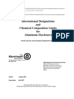 International Designations  and Chemical Composition Limits  for  Aluminum Hardeners