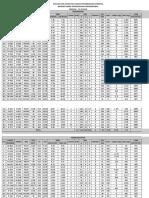 Rincian Data Angkutan Harian Penerbangan Tgl 15 Juni 2018